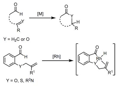 加氢酰化,Gen.png