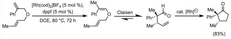 加氢酰化-范围 -  1.png