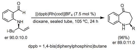 加氢酰化-范围 -  2.png