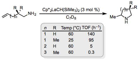 氢化胺-范围 -  2.png