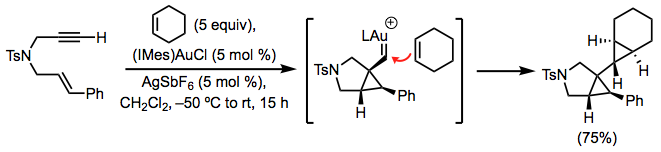 AuCyclization-Scope-5.png