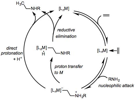 氢化胺 - 机甲-4.png